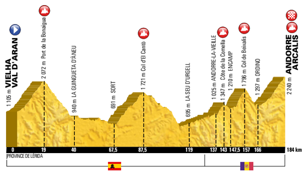 9e étape du Tour de France 2016